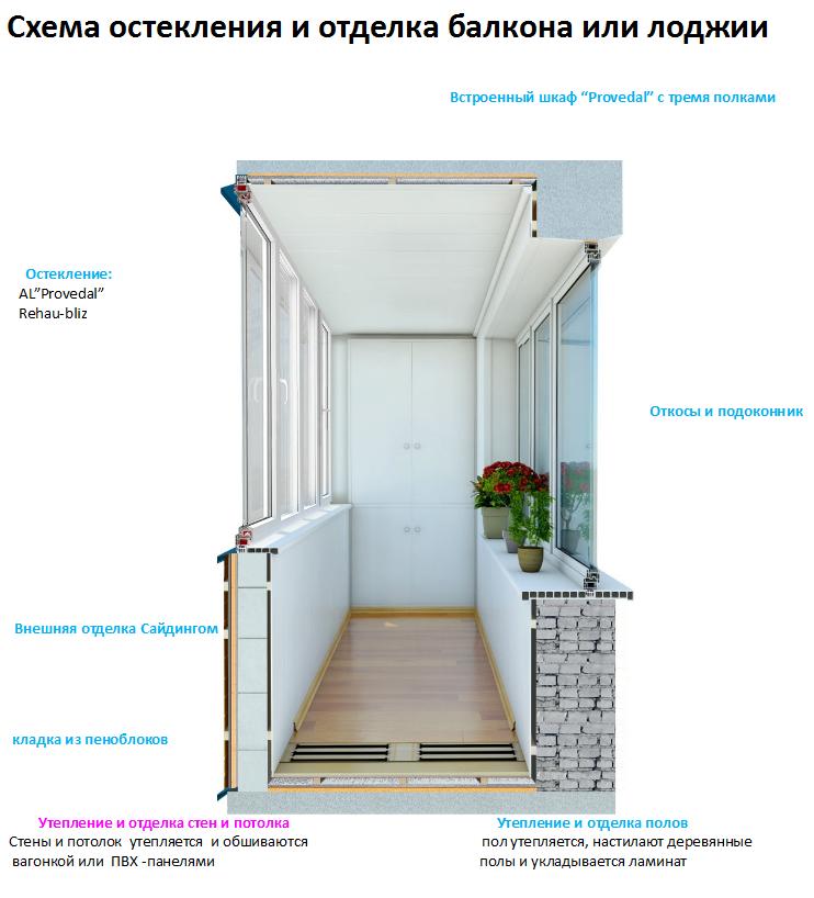 Картинки с указанием ширины длины и высоты балкона